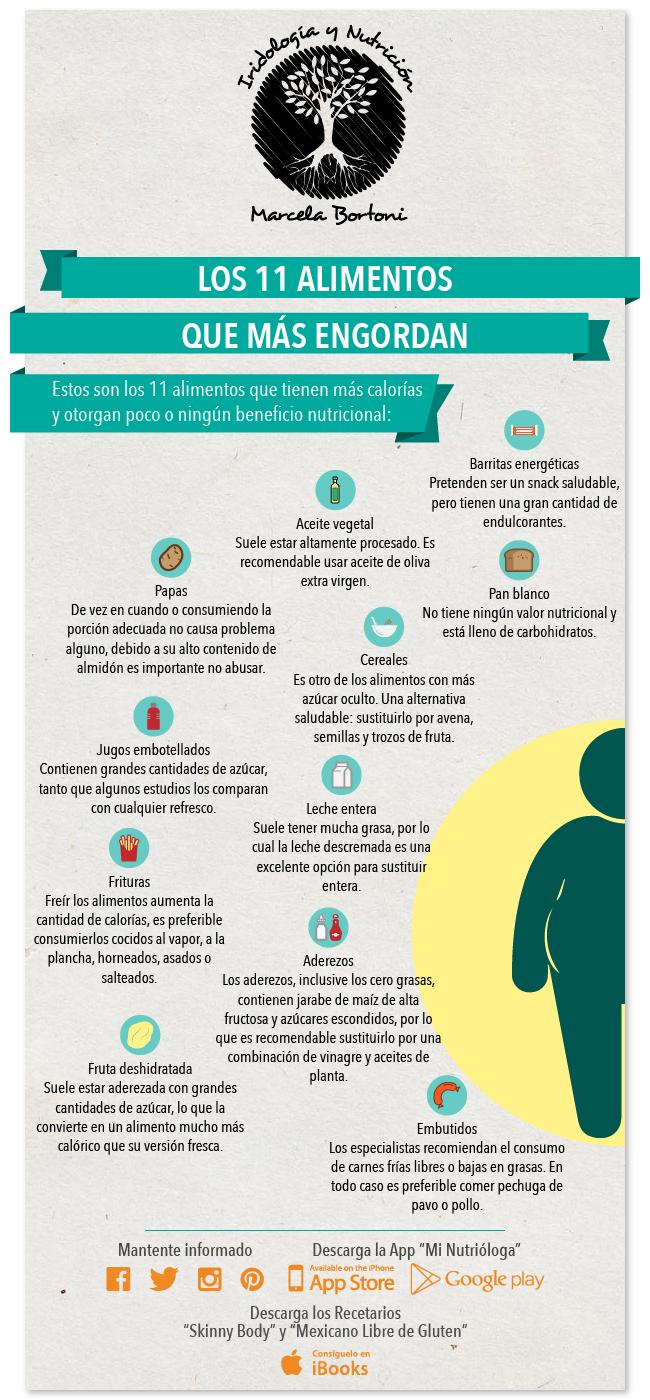 Los 11 Alimentos que más ENGORDAN - Noticias Saludables
