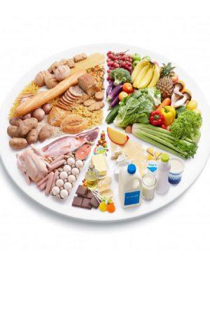 Dietas de la a la z