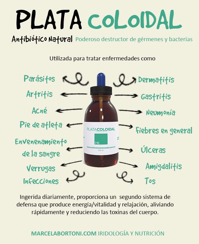 Plata coloidal beneficios y contraindicaciones